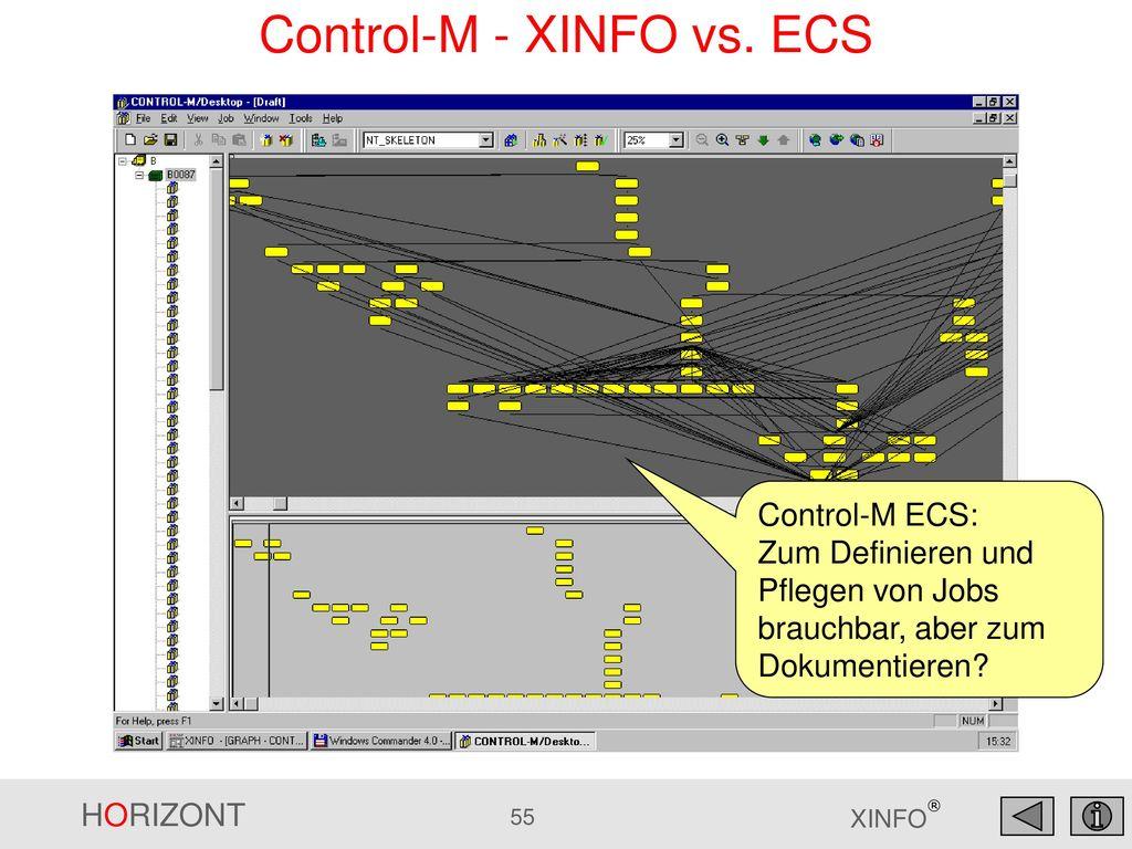 Control-M - XINFO vs. ECS