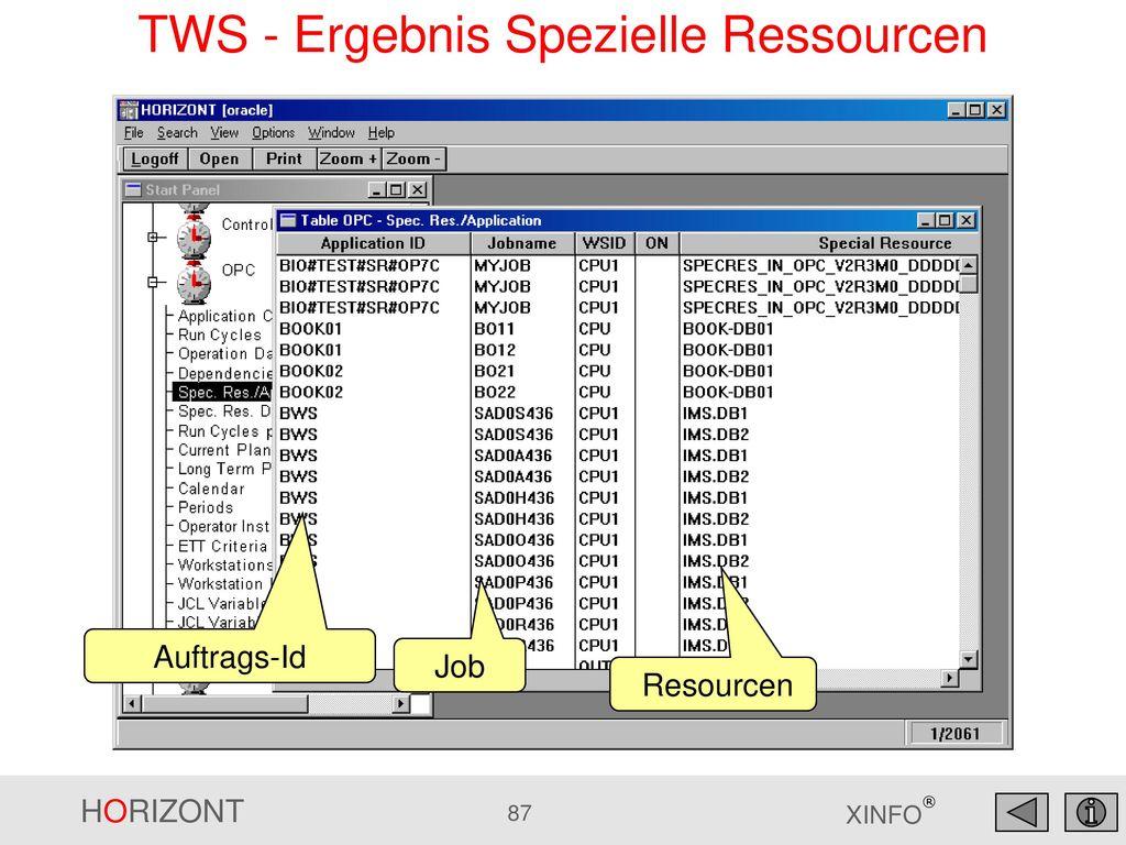 TWS - Ergebnis Spezielle Ressourcen