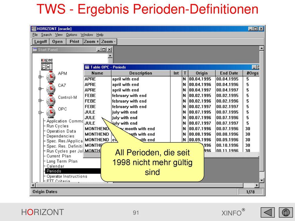 TWS - Ergebnis Perioden-Definitionen