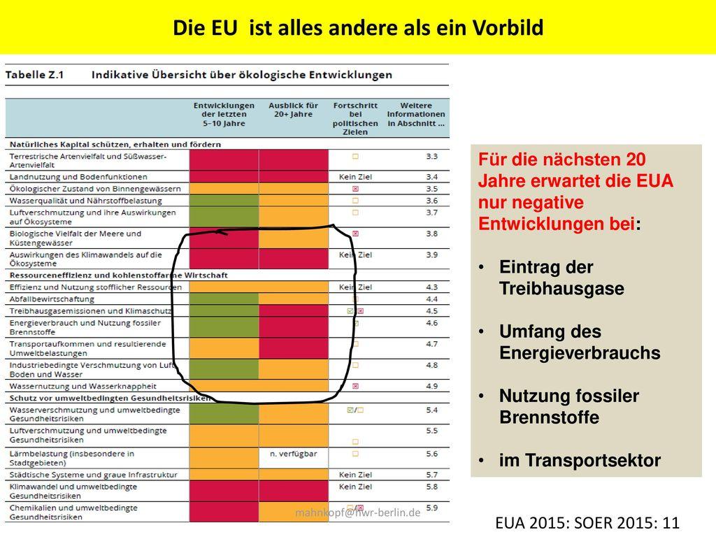 Die EU ist alles andere als ein Vorbild