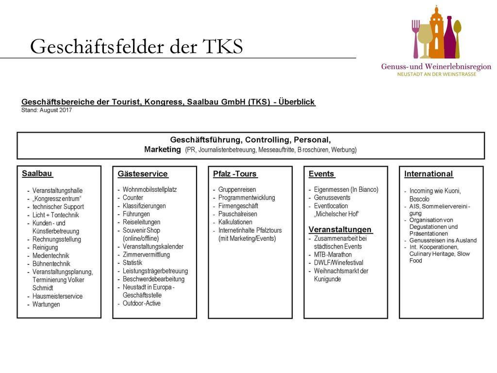 Geschäftsfelder der TKS