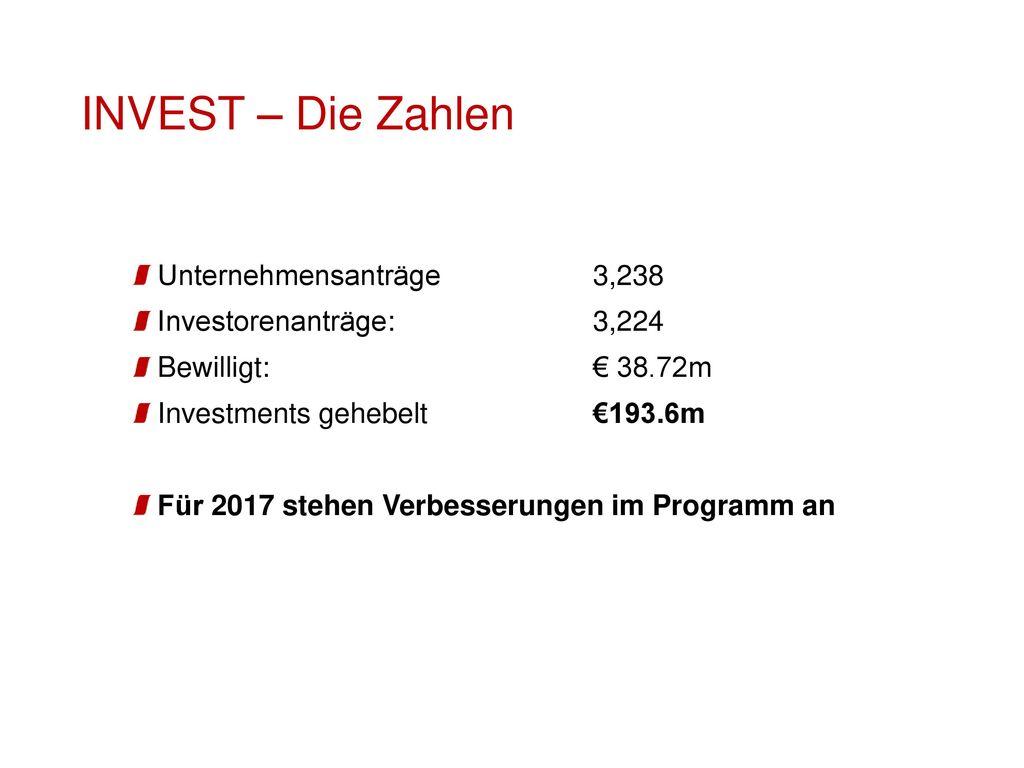 INVEST – Die Zahlen Unternehmensanträge 3,238 Investorenanträge: 3,224