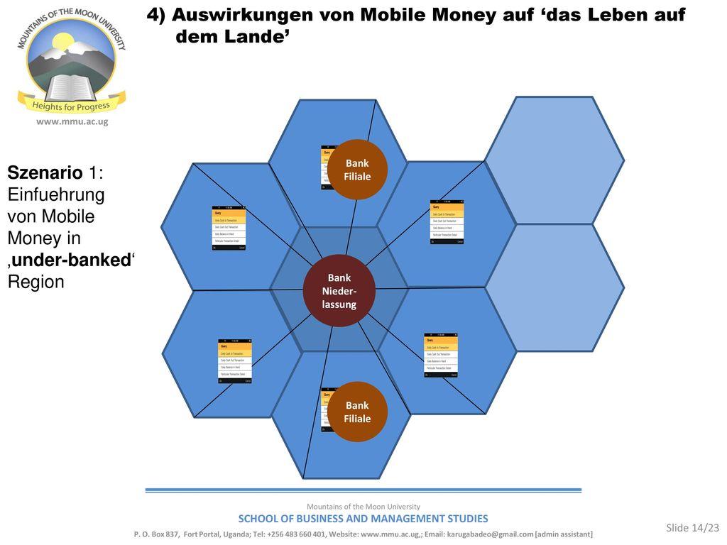 4) Auswirkungen von Mobile Money auf 'das Leben auf dem Lande'
