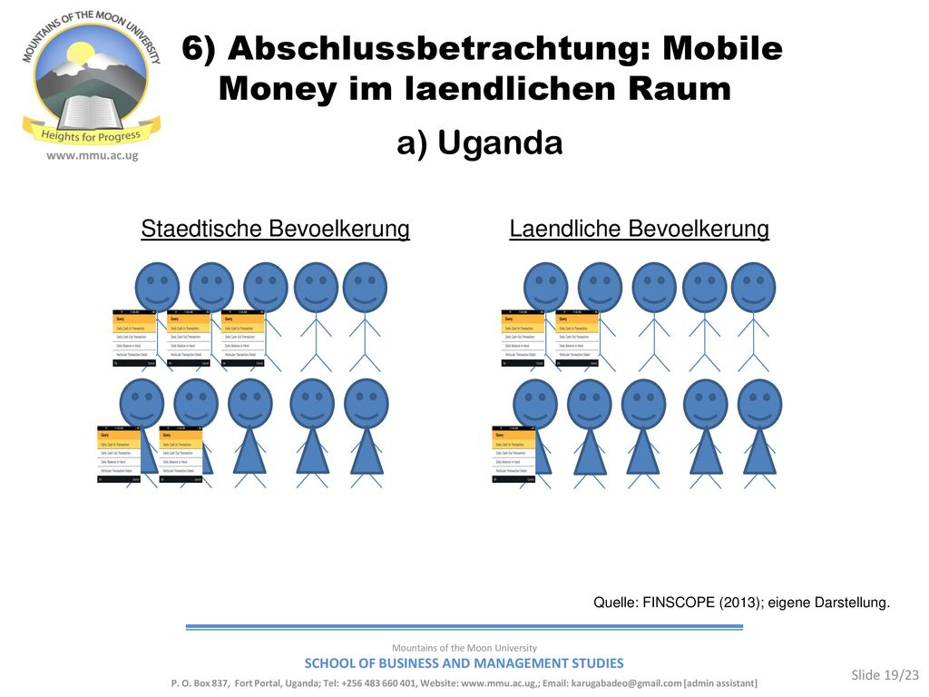 6) Abschlussbetrachtung: Mobile Money im laendlichen Raum