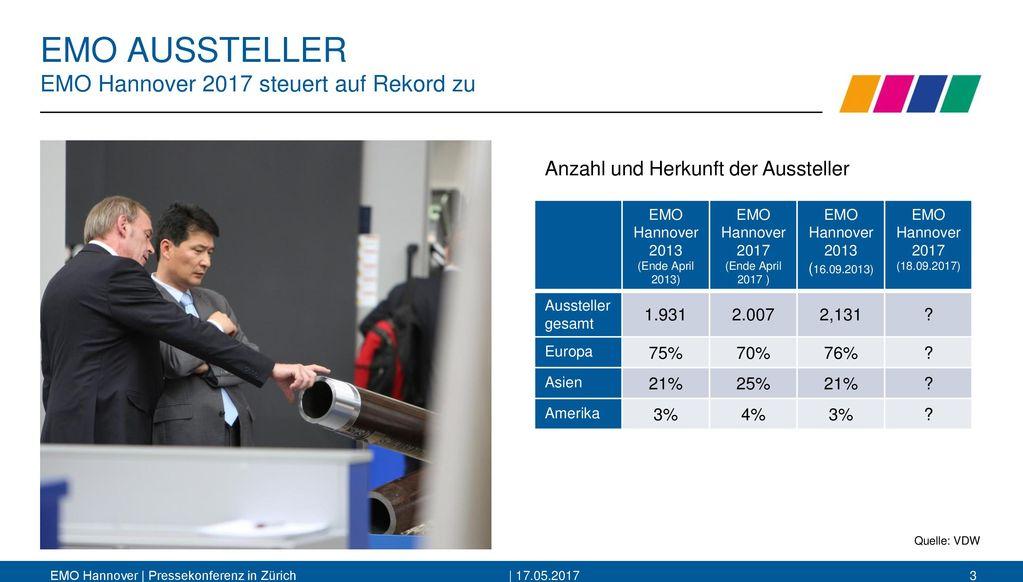 EMO AUSSTELLER EMO Hannover 2017 steuert auf Rekord zu