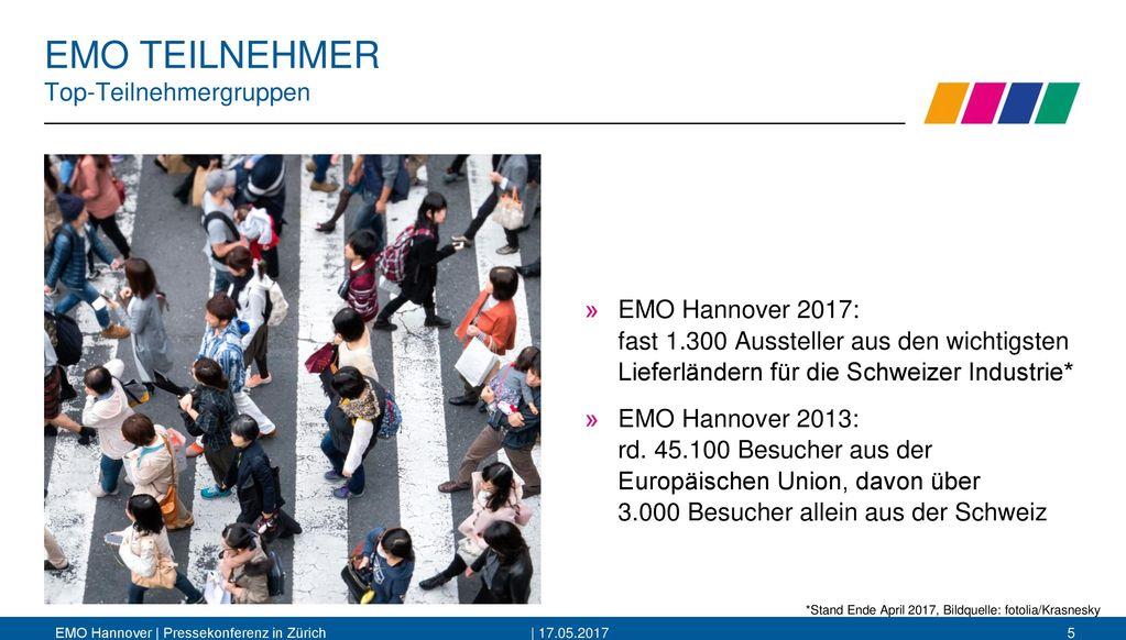 EMO TEILNEHMER Top-Teilnehmergruppen