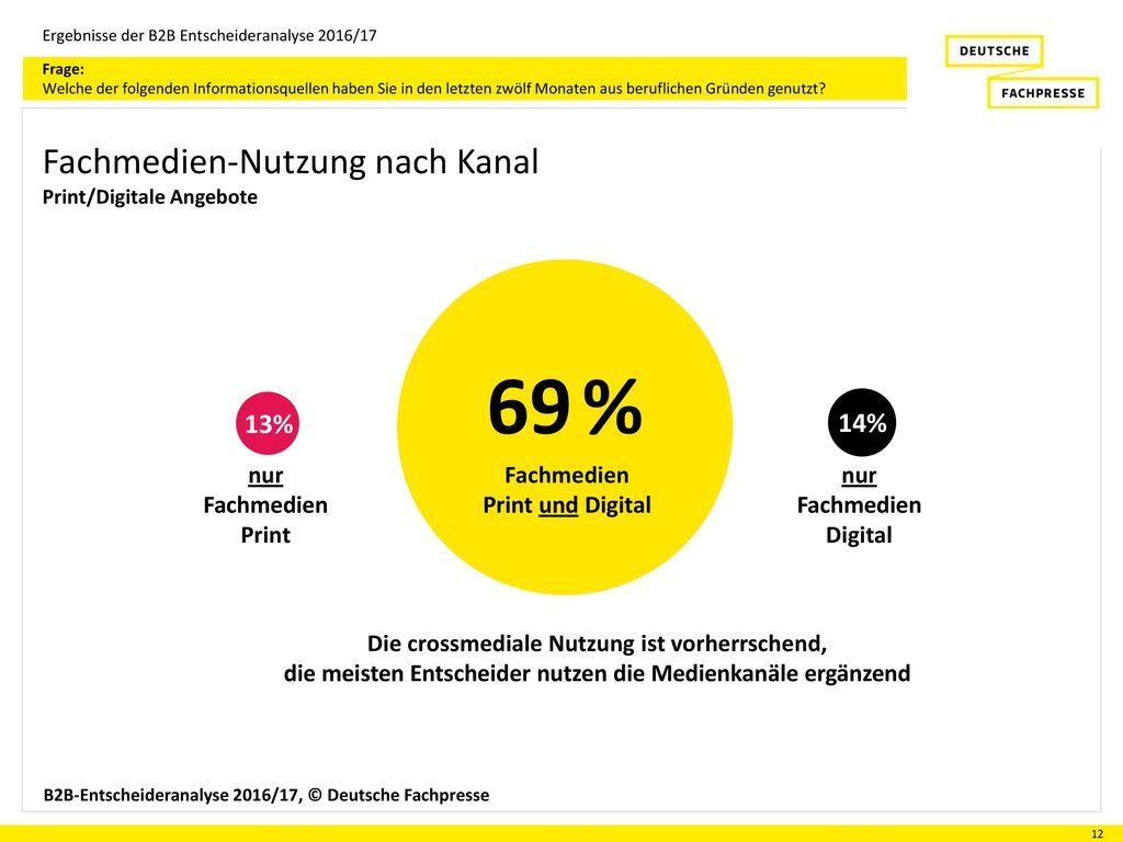 69 % Fachmedien-Nutzung nach Kanal Print/Digitale Angebote 13% 14%