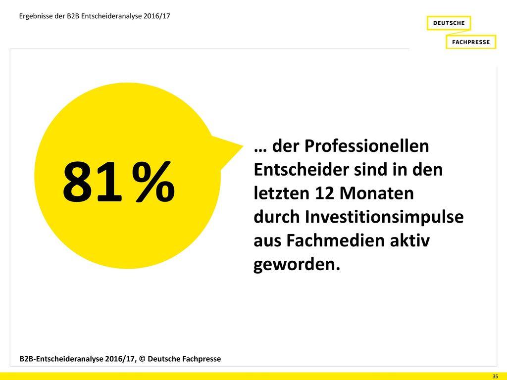 81 % … der Professionellen Entscheider sind in den letzten 12 Monaten