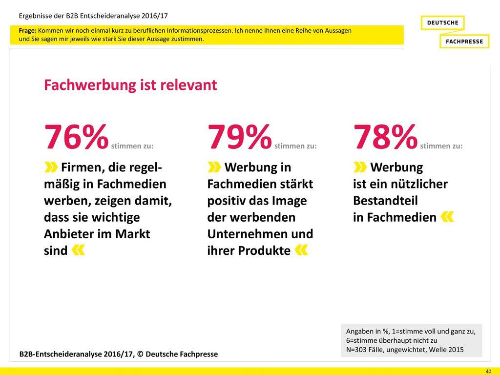 79% stimmen zu: Werbung in Fachmedien stärkt
