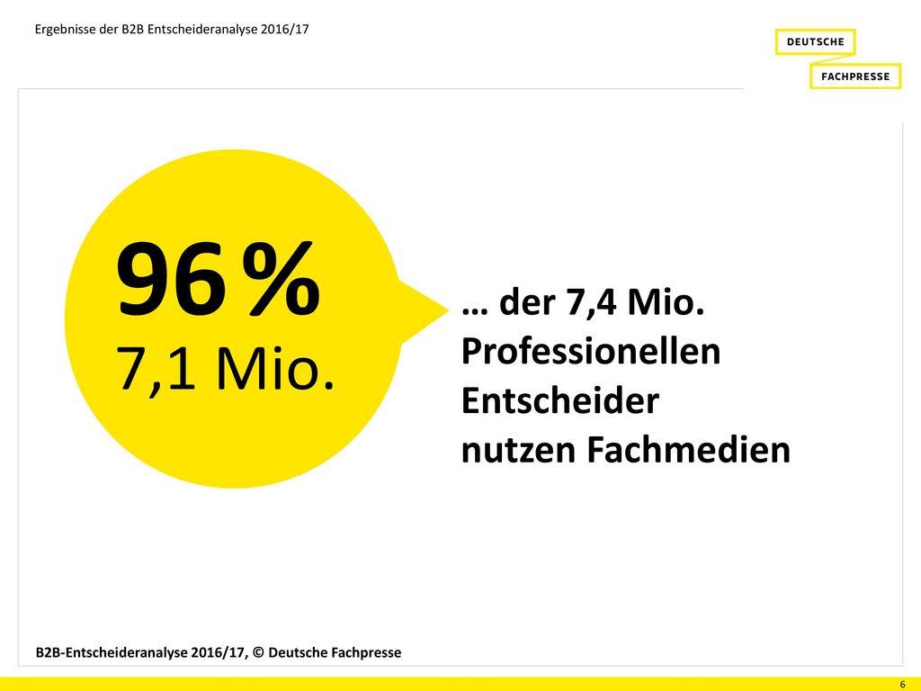 96 % 7,1 Mio. … der 7,4 Mio. Professionellen Entscheider