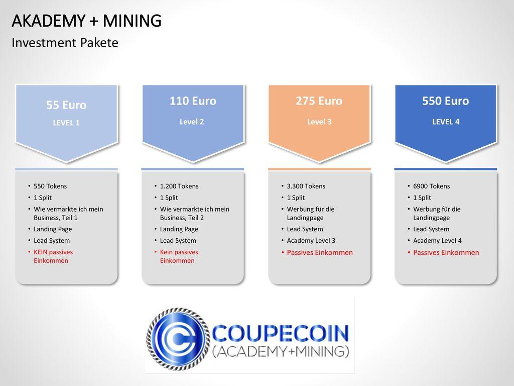 AKADEMY + MINING Investment Pakete 55 Euro 110 Euro 275 Euro 550 Euro