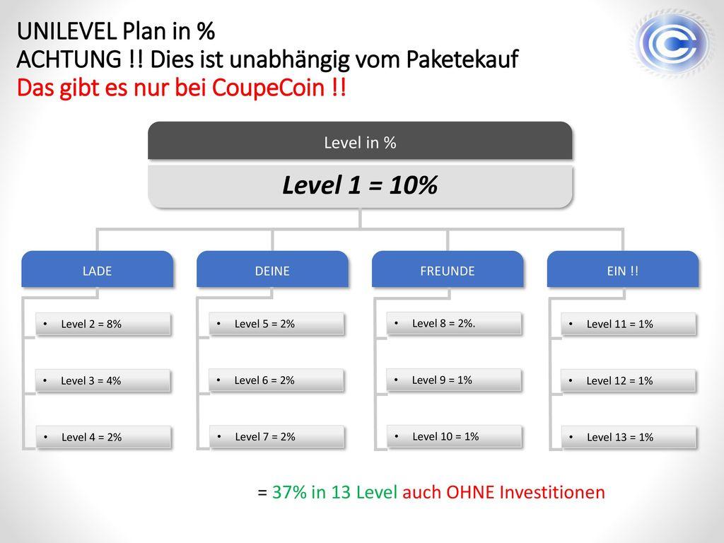 UNILEVEL Plan in % ACHTUNG