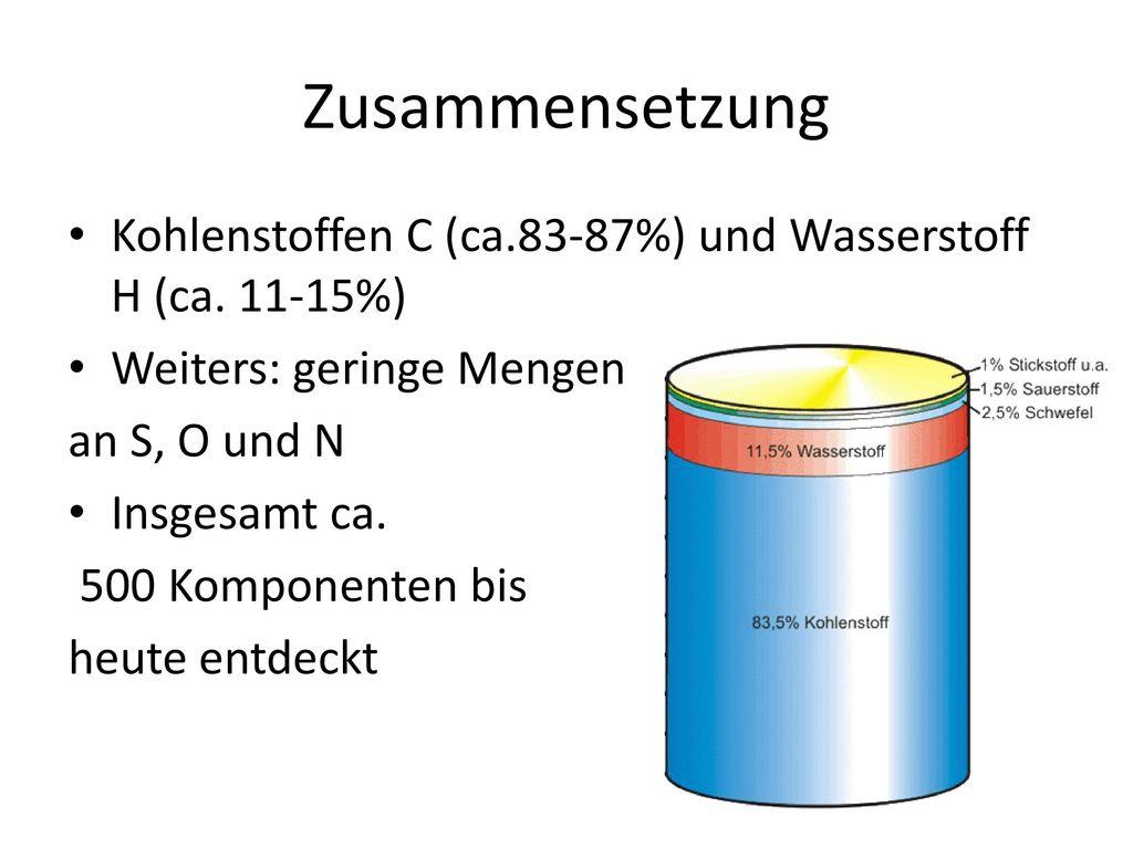 Zusammensetzung Kohlenstoffen C (ca.83-87%) und Wasserstoff H (ca. 11-15%) Weiters: geringe Mengen.