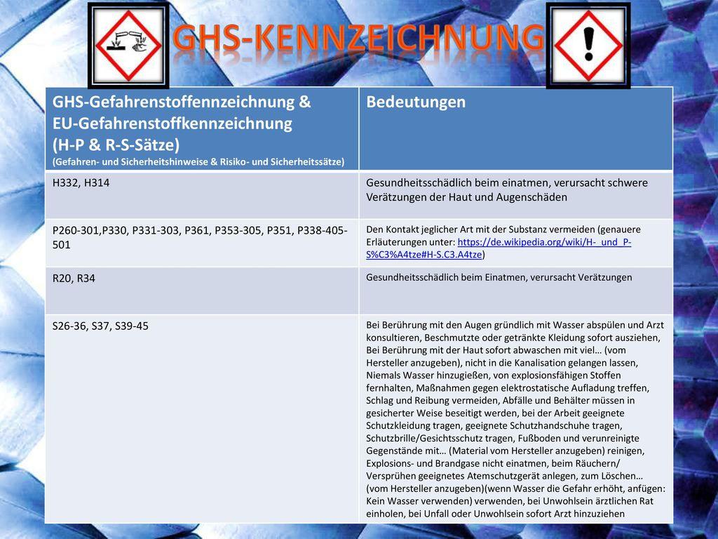 GHS-Kennzeichnung GHS-Gefahrenstoffennzeichnung &