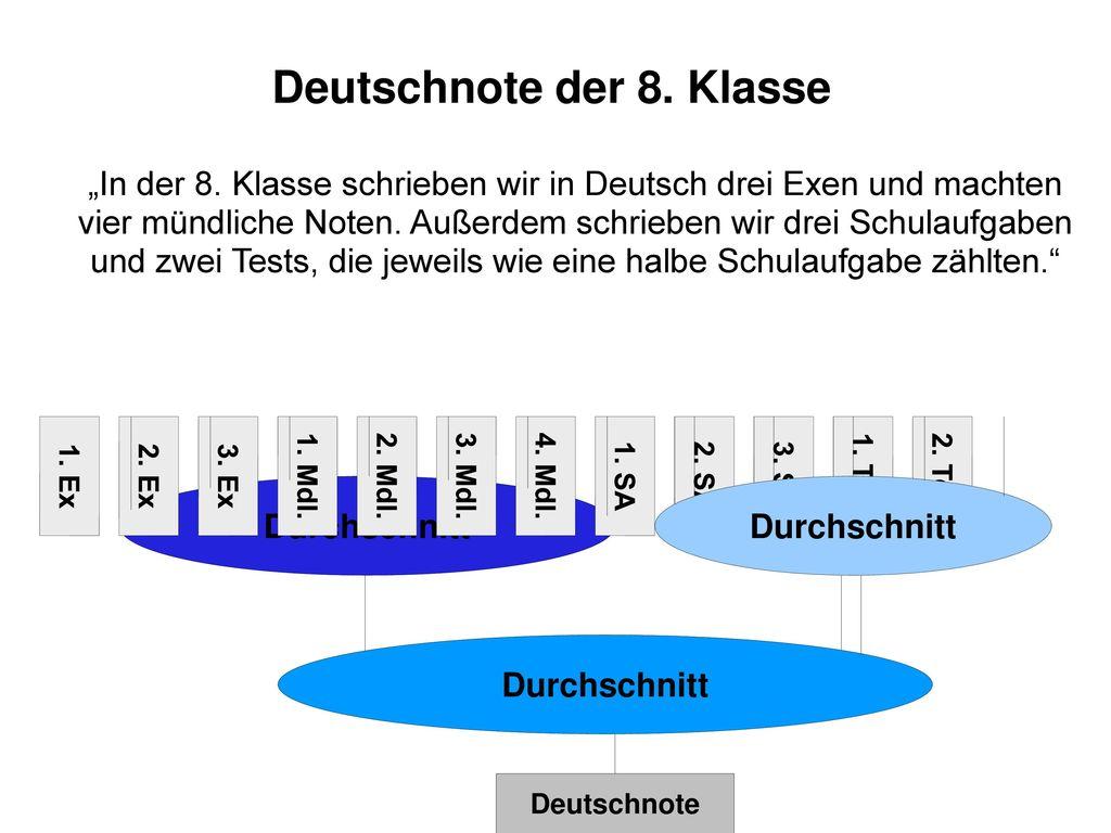 Deutschnote der 8. Klasse