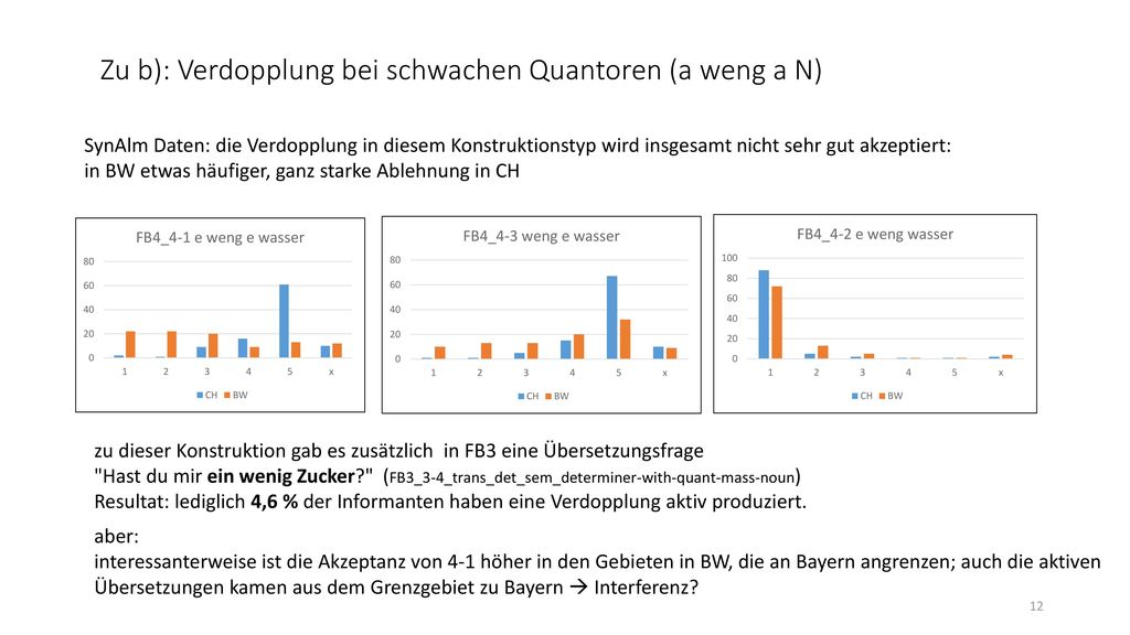Zu b): Verdopplung bei schwachen Quantoren (a weng a N)
