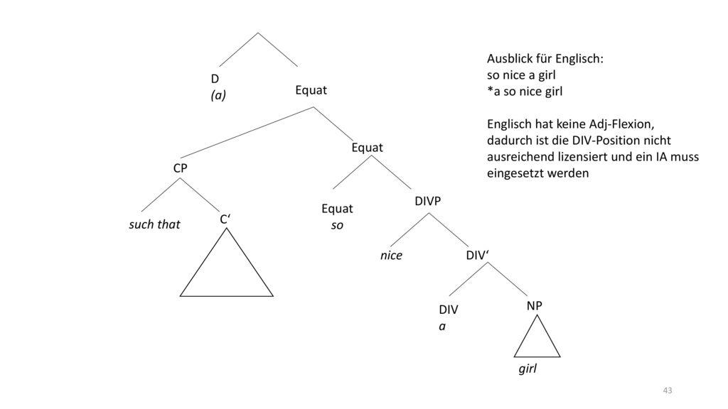 Ausblick für Englisch: