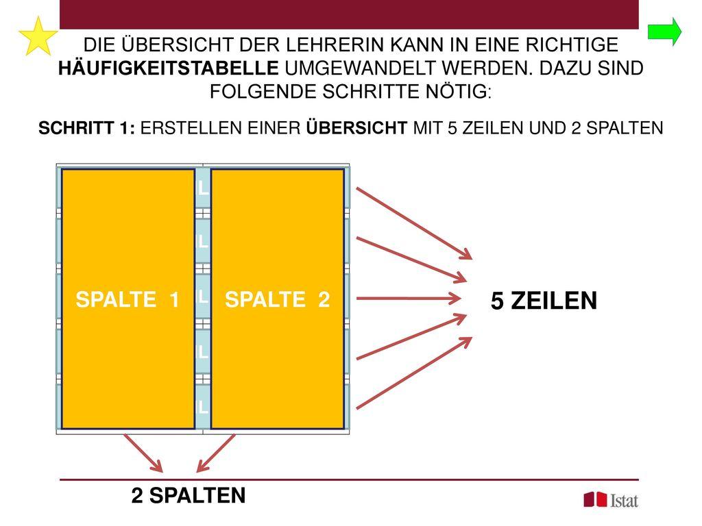SCHRITT 1: ERSTELLEN EINER ÜBERSICHT MIT 5 ZEILEN UND 2 SPALTEN
