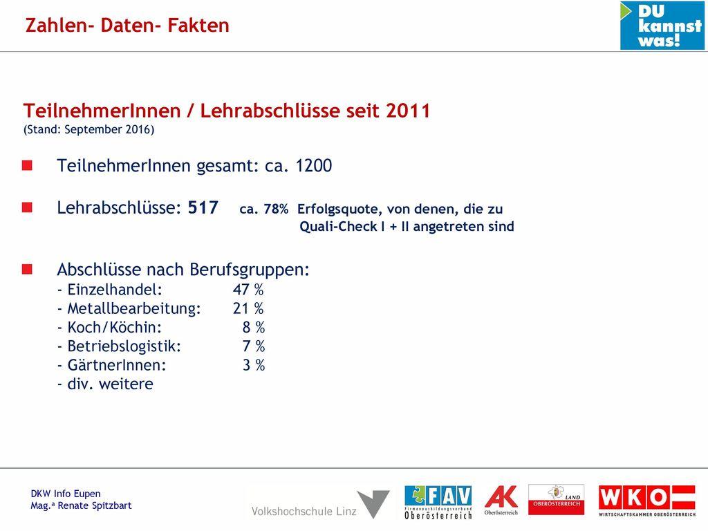 TeilnehmerInnen / Lehrabschlüsse seit 2011 (Stand: September 2016)