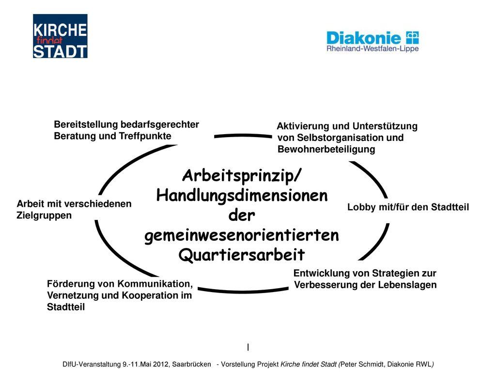 Fein Ldr Arbeitsprinzip Bilder - Elektrische Schaltplan-Ideen ...