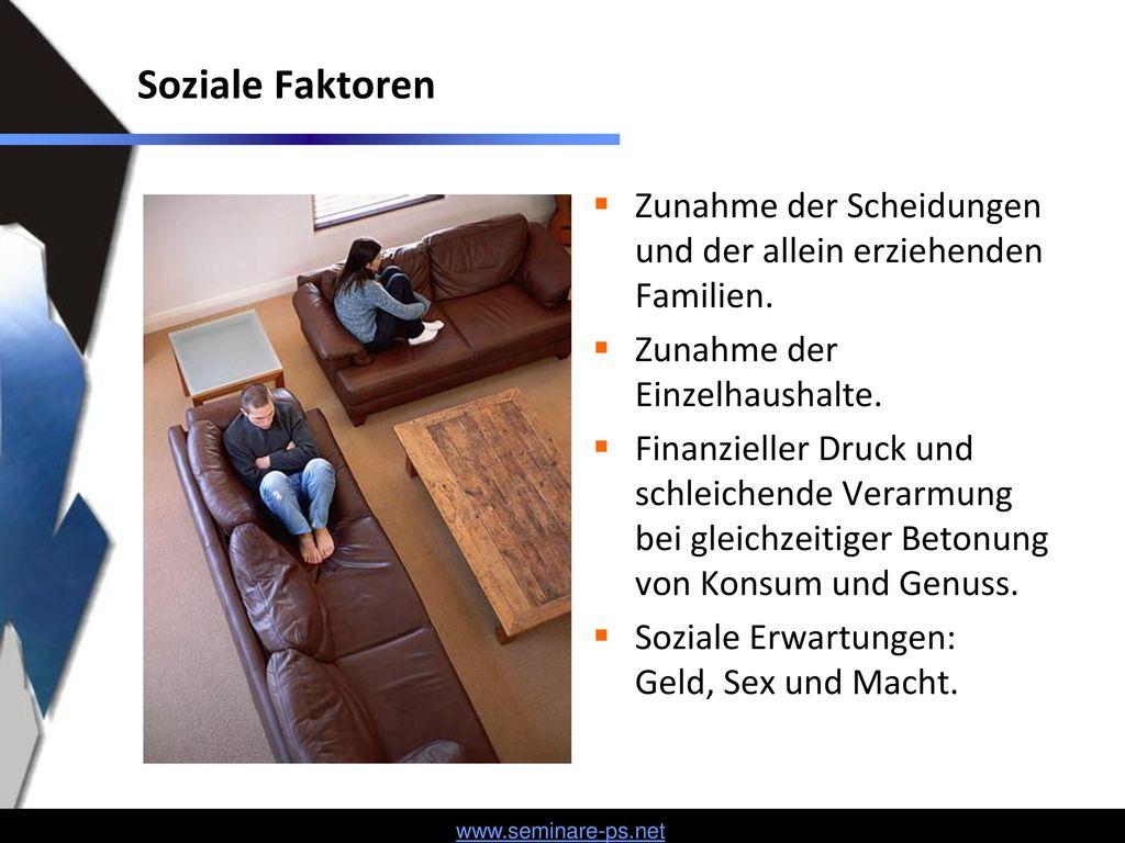 Soziale Faktoren Zunahme der Scheidungen und der allein erziehenden Familien. Zunahme der Einzelhaushalte.