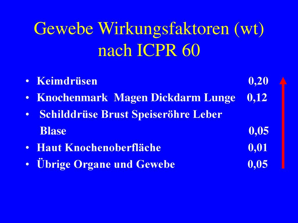 Gewebe Wirkungsfaktoren (wt) nach ICPR 60