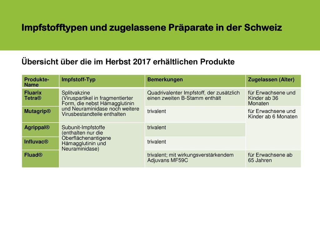 Impfstofftypen und zugelassene Präparate in der Schweiz