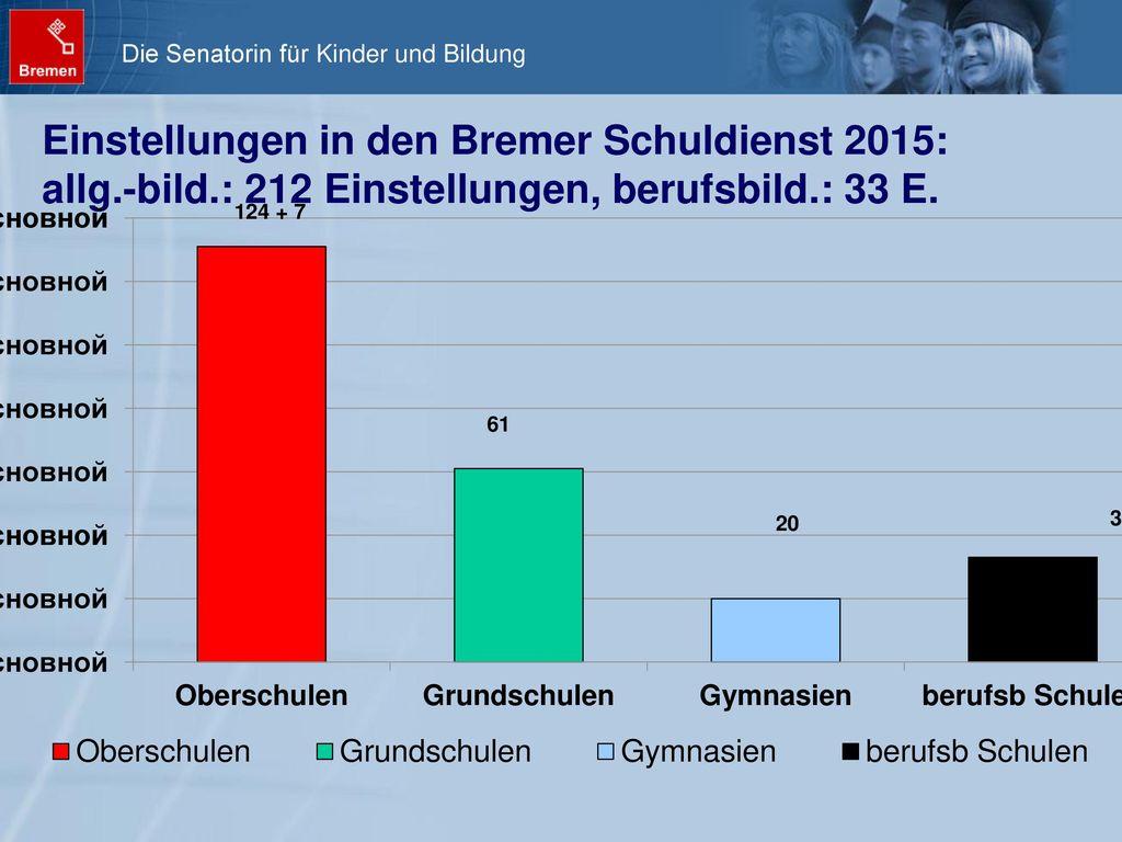 Einstellungen in den Bremer Schuldienst 2015: allg. -bild
