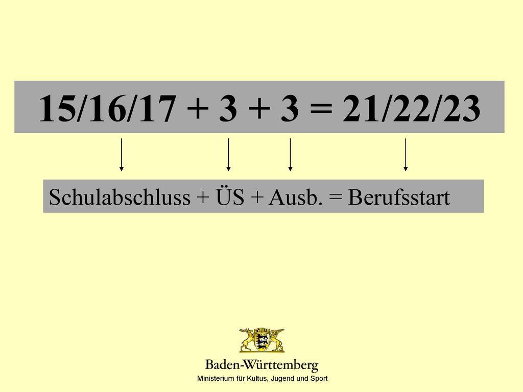 15/16/17 + 3 + 3 = 21/22/23 Schulabschluss + ÜS + Ausb. = Berufsstart