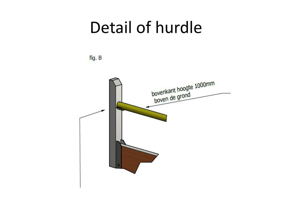 Detail of hurdle