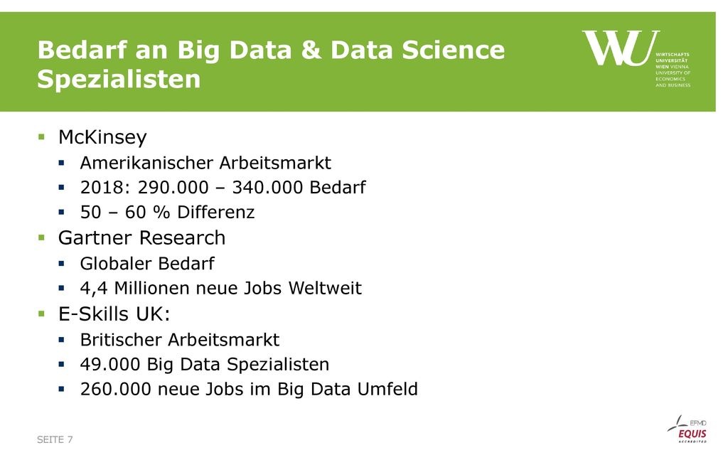Bedarf an Big Data & Data Science Spezialisten