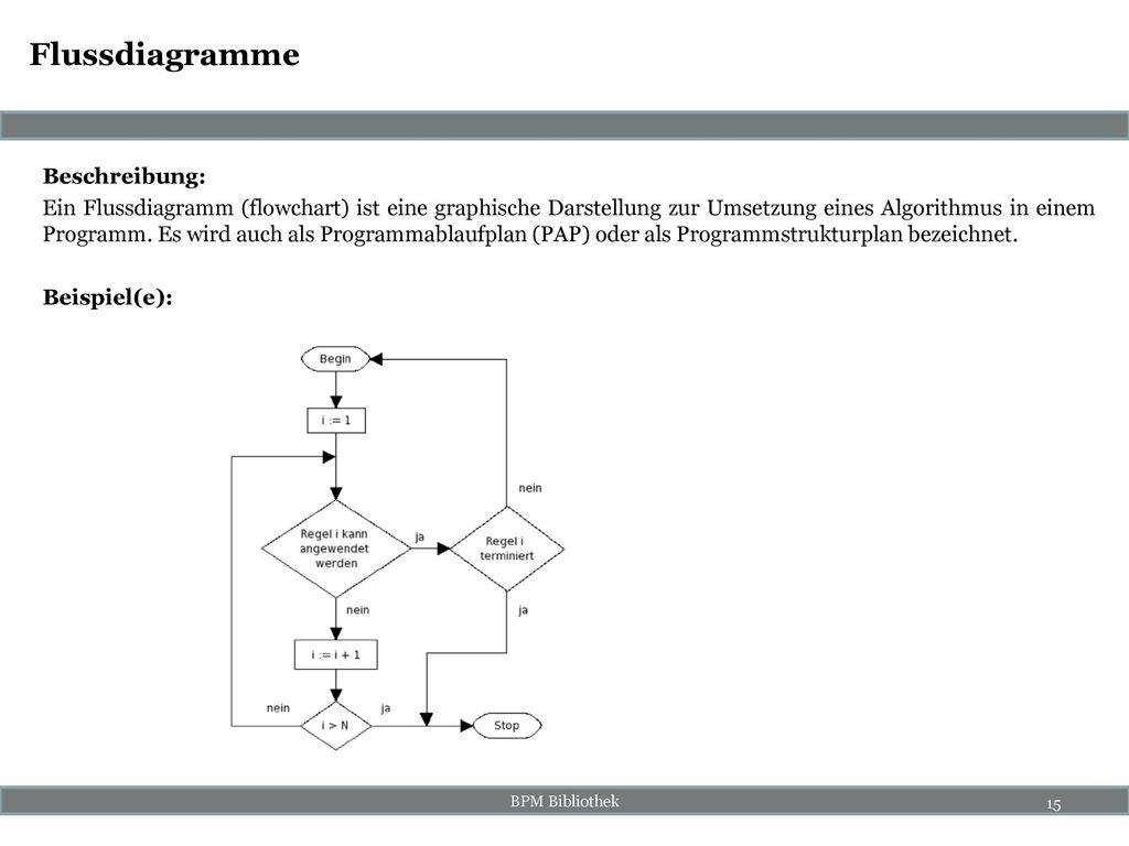 Gemütlich 89 Hervorragendes Flussdiagramm Online Zeitgenössisch ...