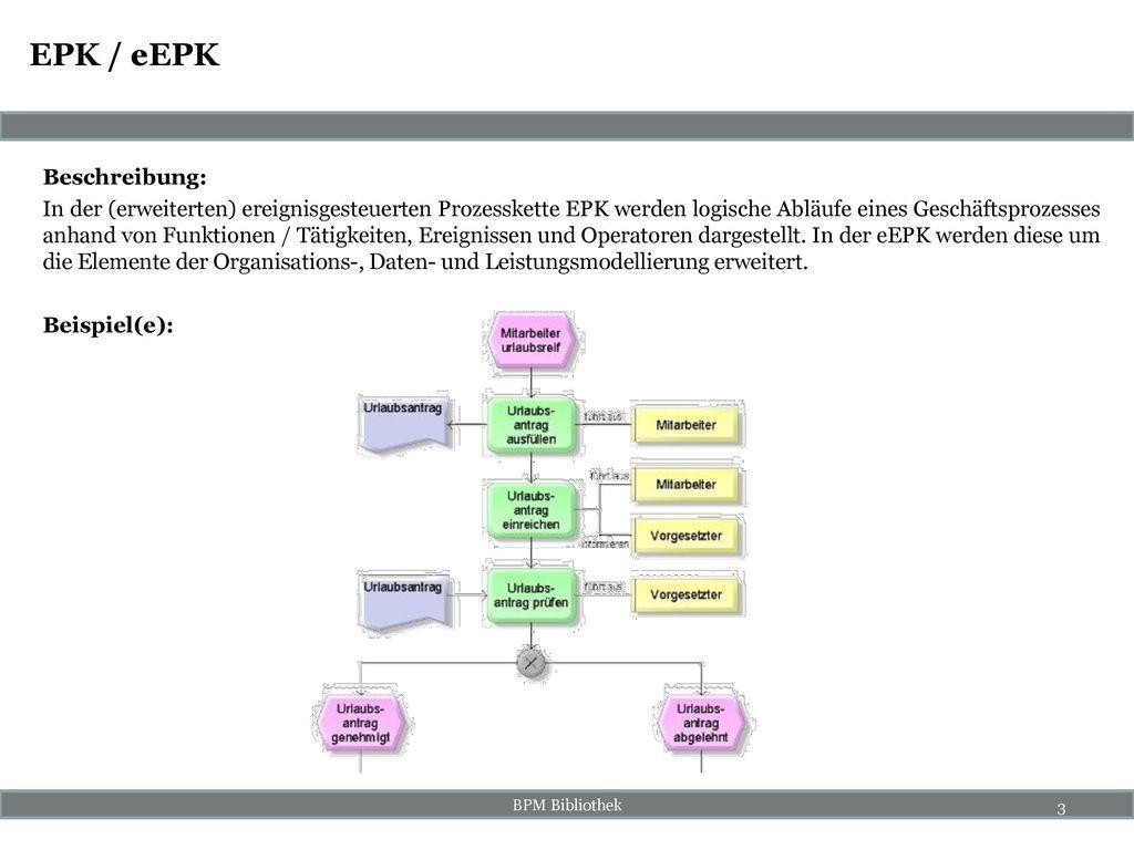EPK / eEPK
