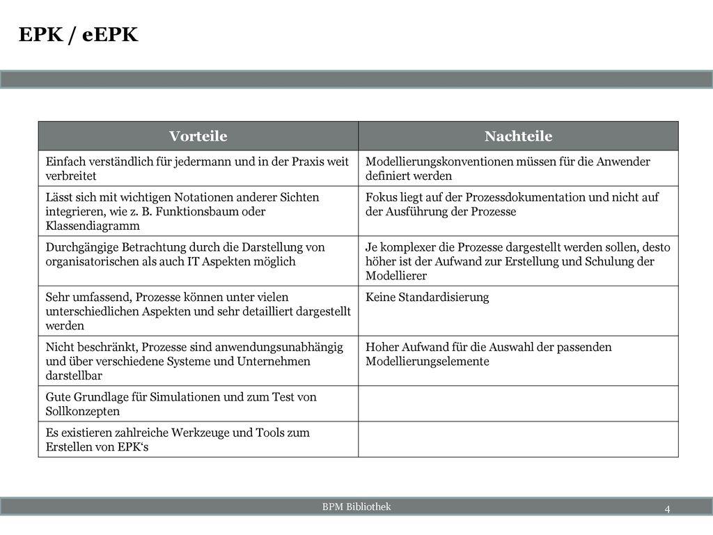 EPK / eEPK Vorteile Nachteile