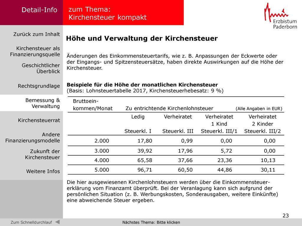 hoehe kirchensteuer deutschland
