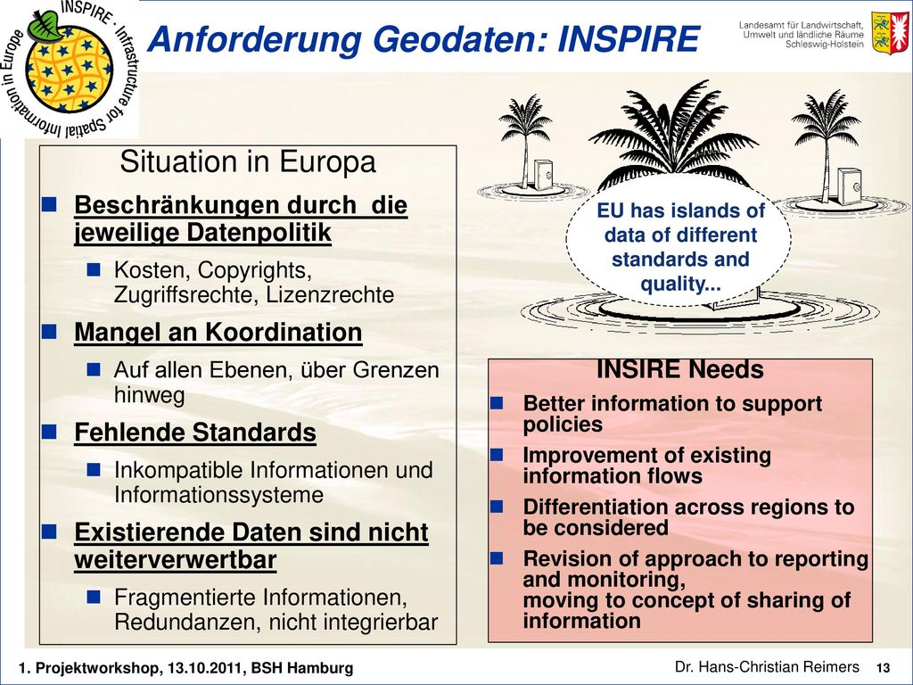 Anforderung Geodaten: INSPIRE