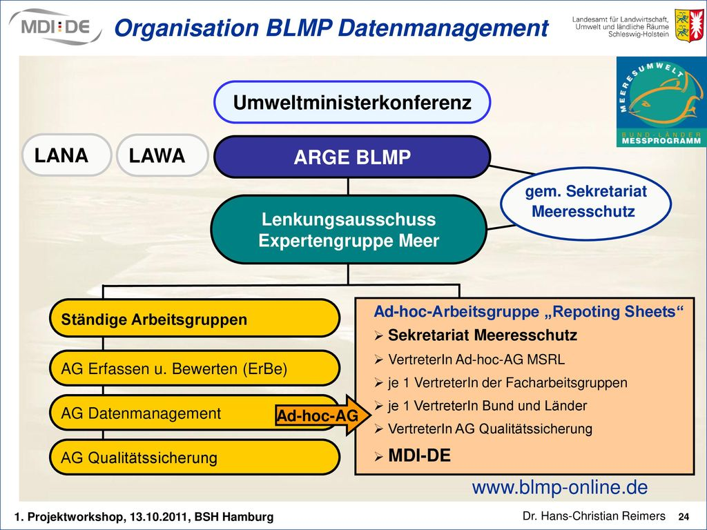 Organisation BLMP Datenmanagement