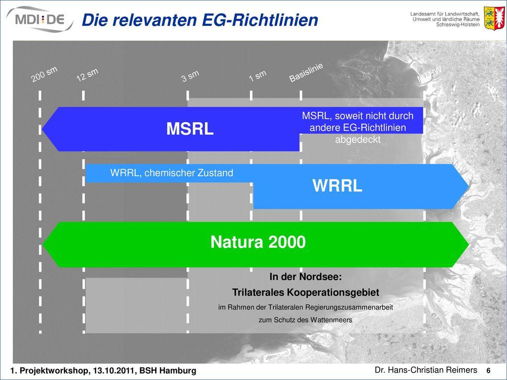 Die relevanten EG-Richtlinien