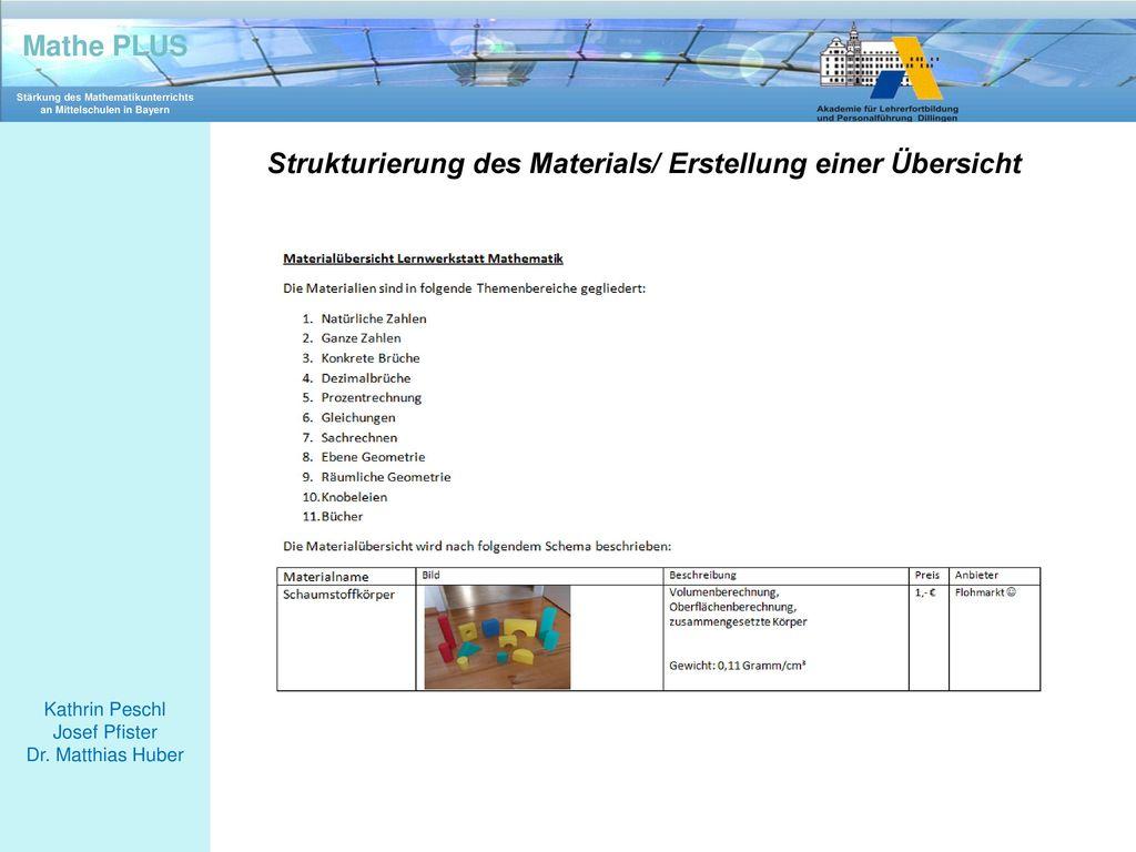Strukturierung des Materials/ Erstellung einer Übersicht