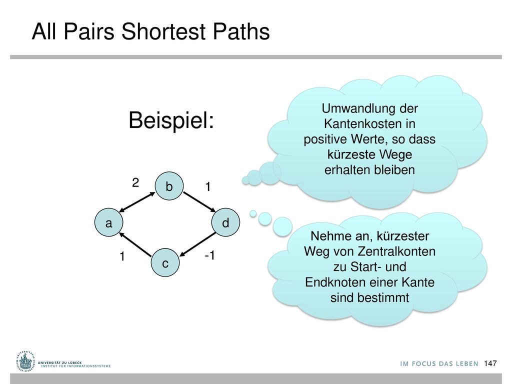 All Pairs Shortest Paths