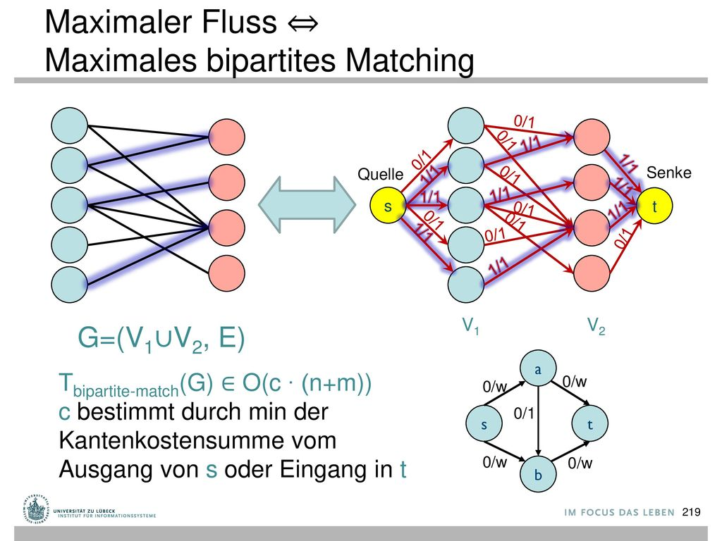 Maximaler Fluss ⇔ Maximales bipartites Matching