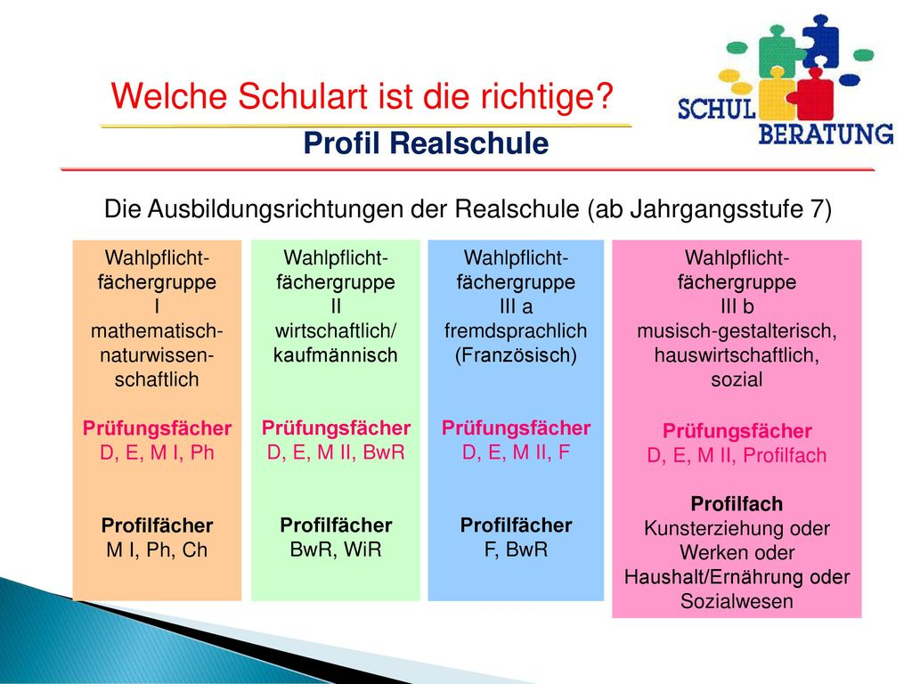 Die Ausbildungsrichtungen der Realschule (ab Jahrgangsstufe 7)