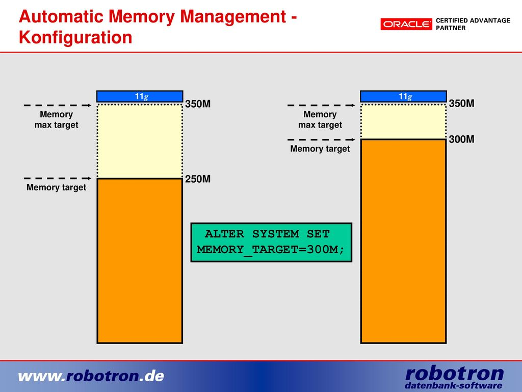 Automatic Memory Management - Konfiguration