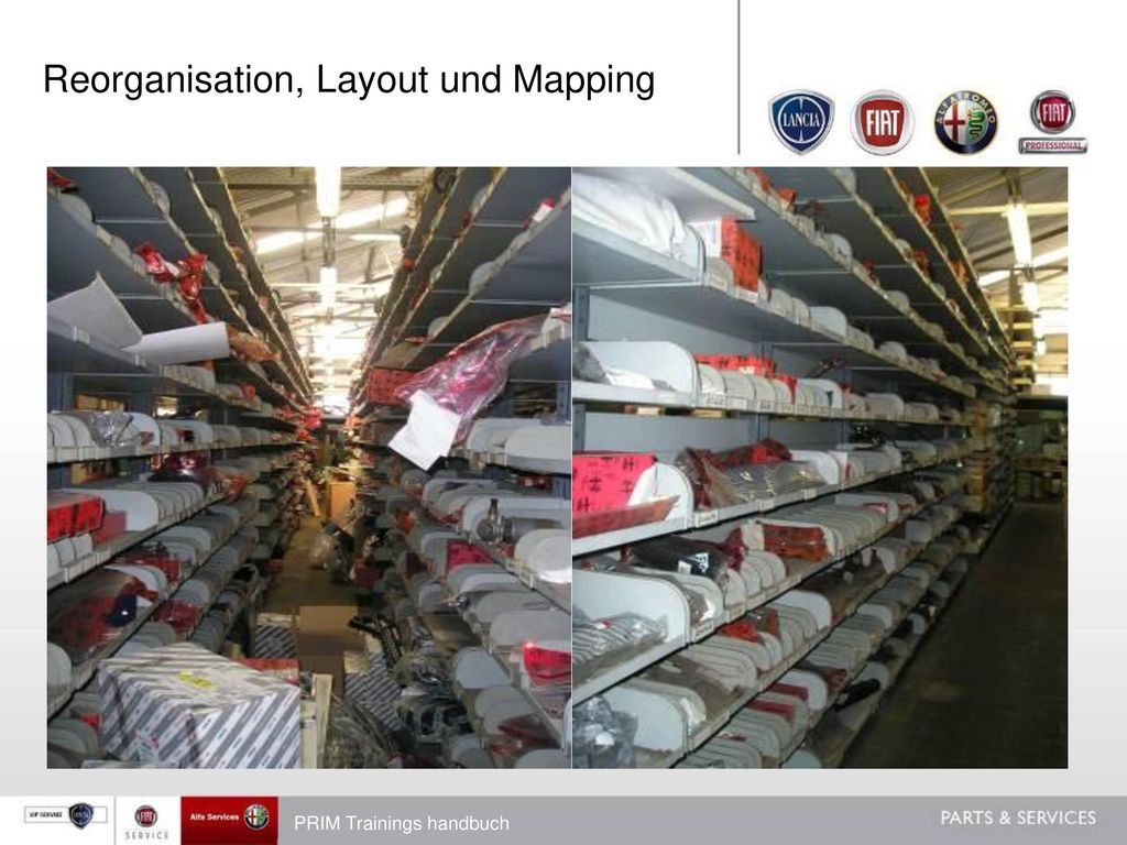 Reorganisation, Layout und Mapping