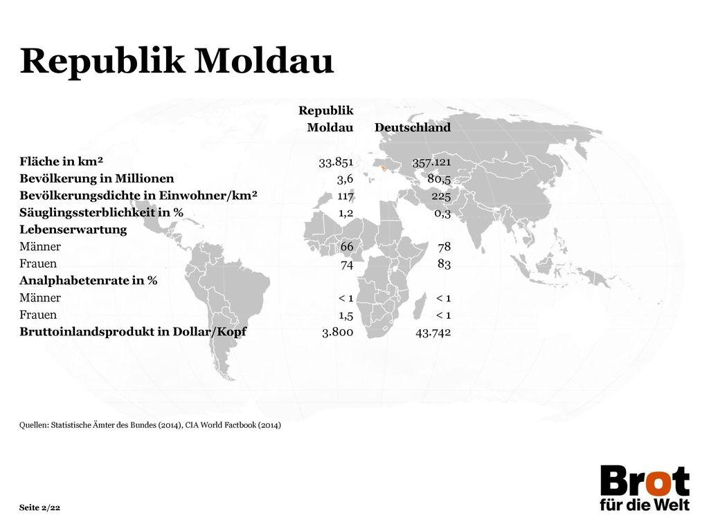 Republik Moldau Republik Moldau Deutschland