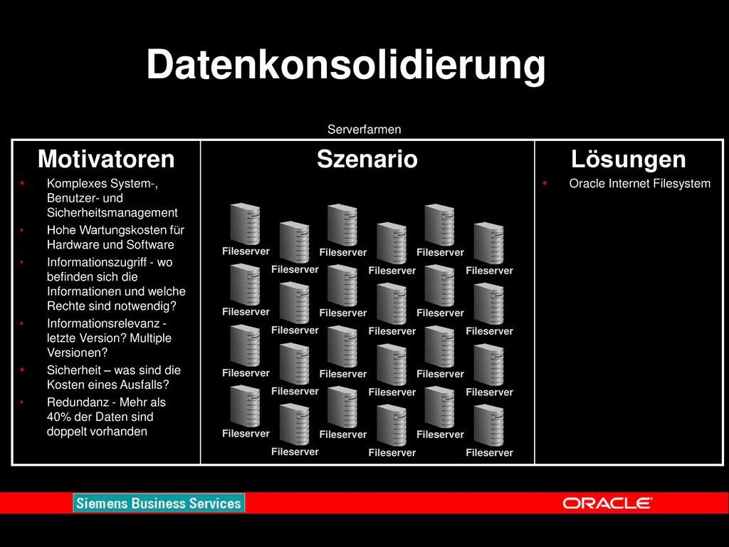 Datenkonsolidierung Motivatoren Szenario Lösungen Serverfarmen