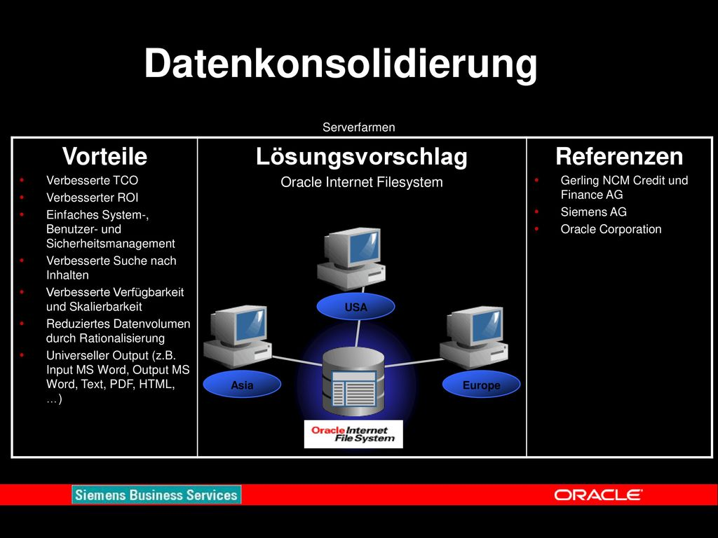 Oracle Internet Filesystem