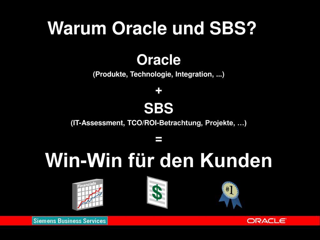 Win-Win für den Kunden Warum Oracle und SBS Oracle SBS + =