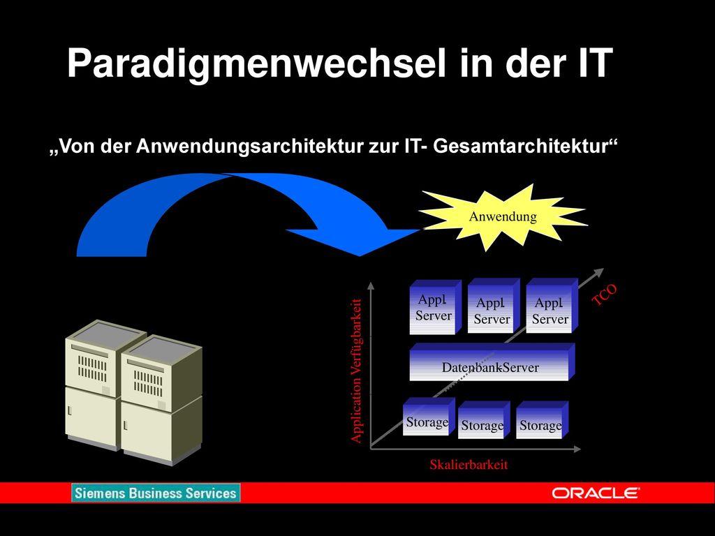 Paradigmenwechsel in der IT