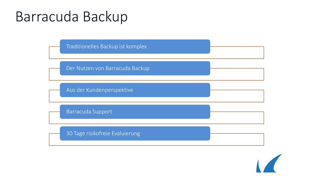 Barracuda Backup Traditionelles Backup ist komplex
